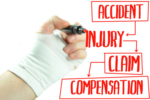 person with injured hand writing accident injury claim compensation with a marker